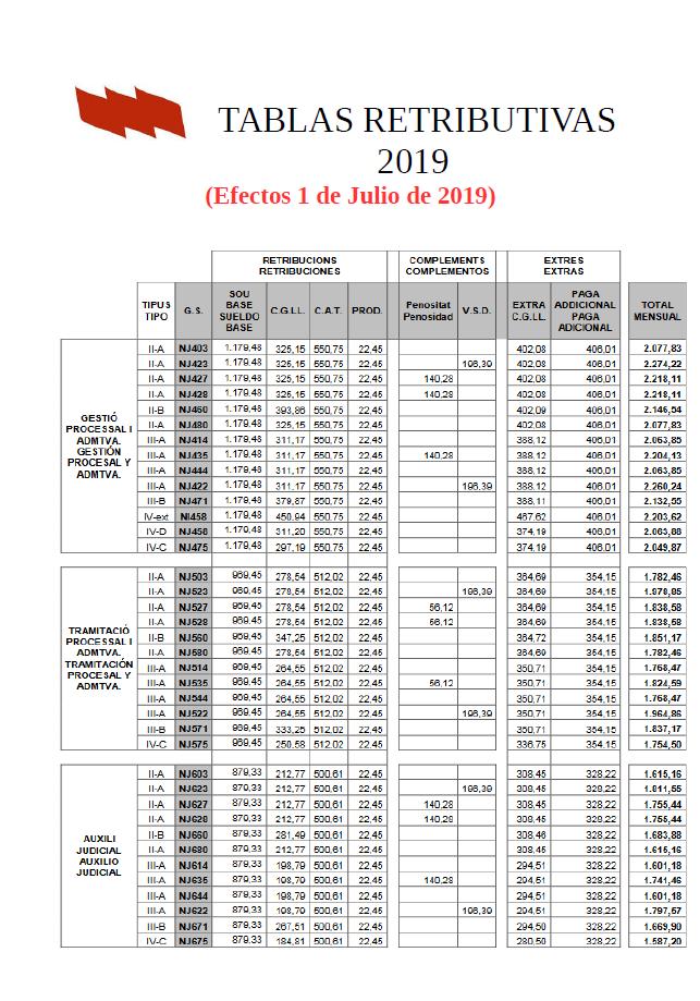 Taules retributives 2019 Justicia